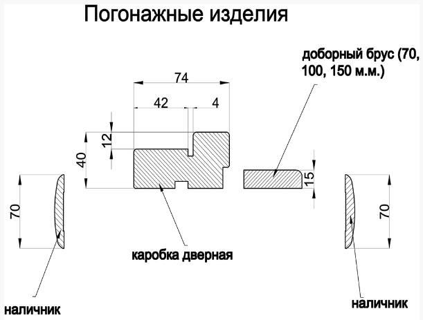 Погонаж1.jpg